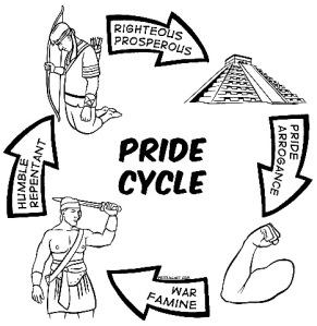 pride-cycle2