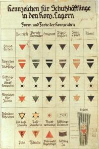 Nazi Triangles
