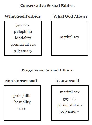 Disadvantages Of Premarital Sex Essays Disadvantages Of Premarital  Disadvantages Of Premarital Sex Essays  Fastessayorder Pl  Free